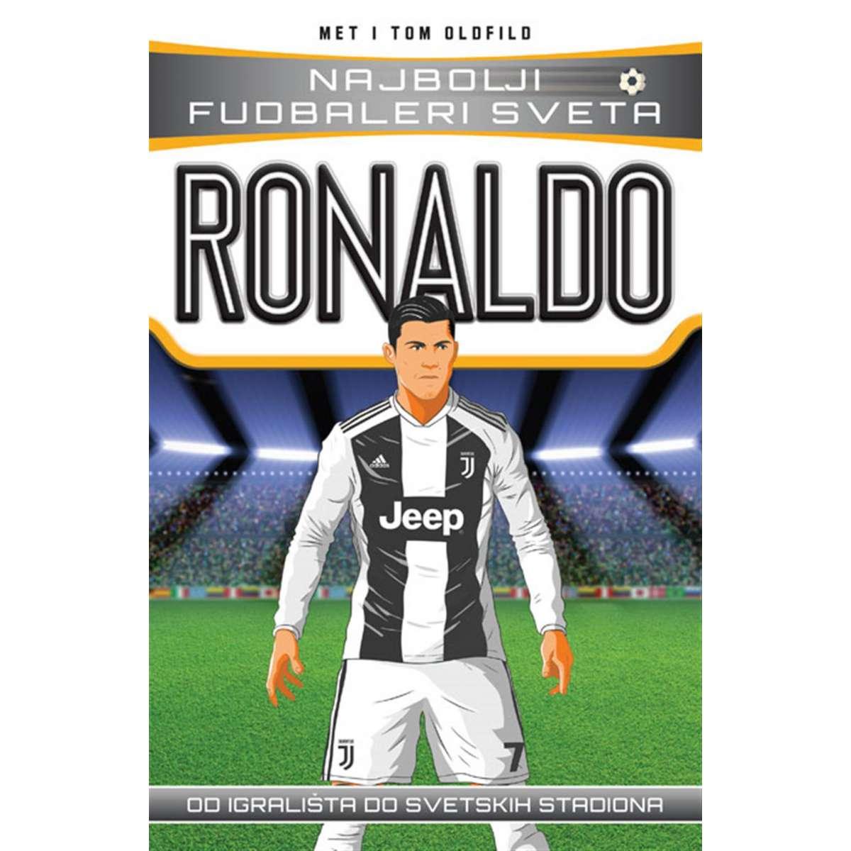 Najbolji fudbaleri sveta: Ronaldo